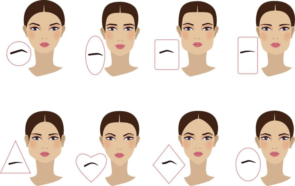 Die richtige Augenbrauenform für Ihr Gesicht