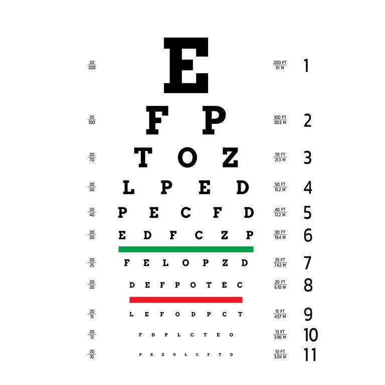 Prüfung des Sehvermögens (Visus)