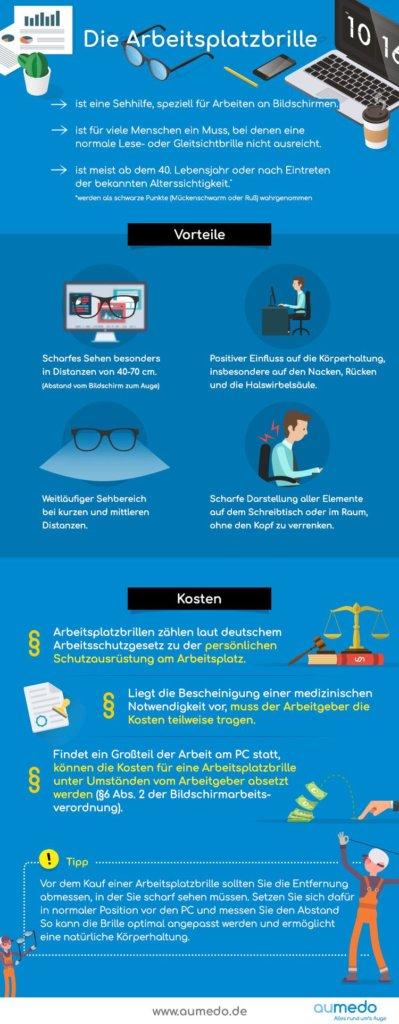 Arbeitsplatzbrillen Infografik