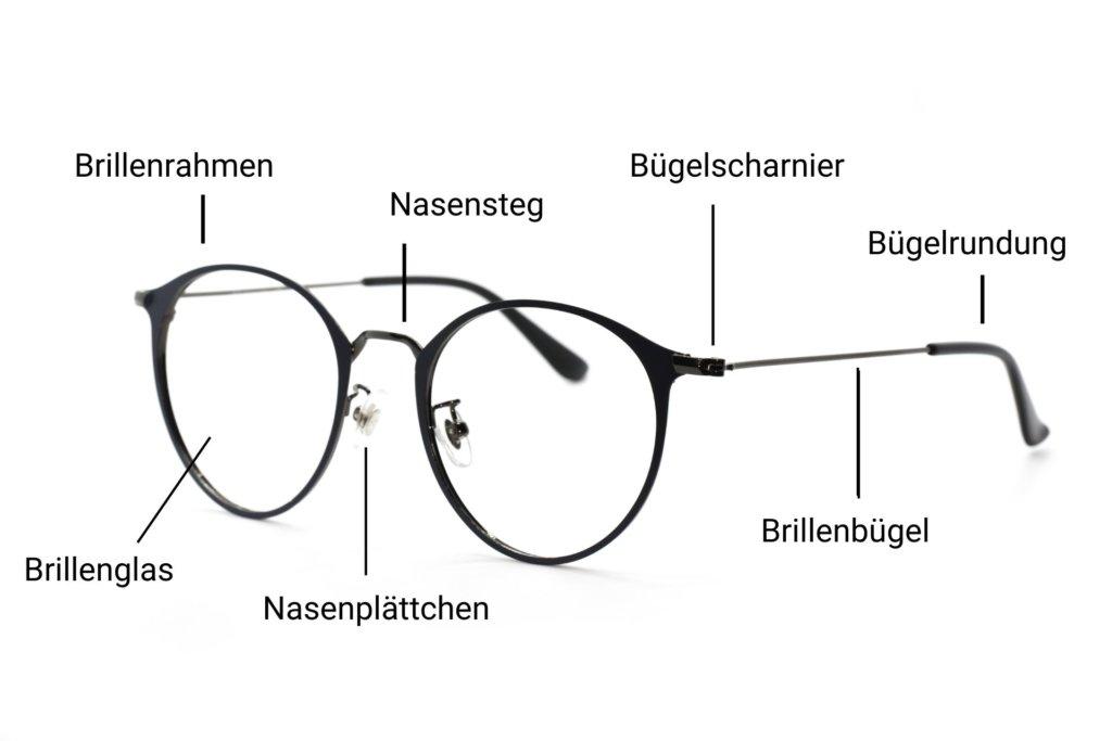 Brille: Aufbau und Funktion